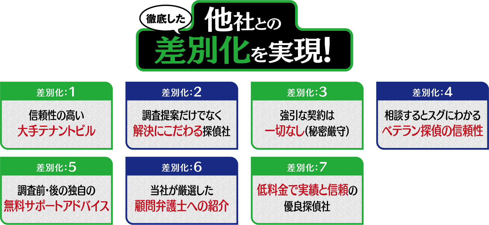 浮気・離婚の差別化を実現!