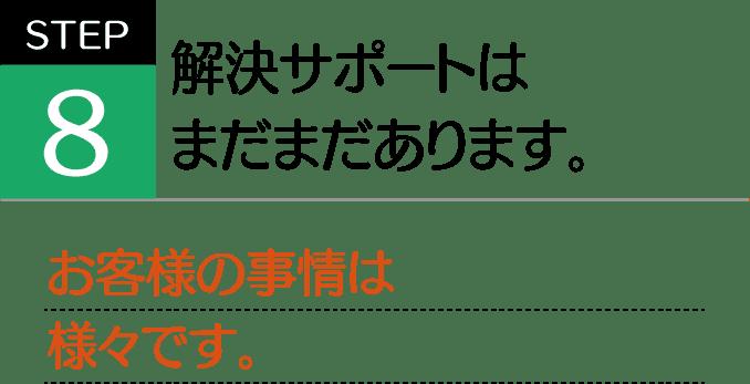 浮気・離婚・家族問題を解決する名古屋駅の高田探偵