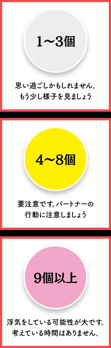 名古屋の当探偵社の浮気・不倫のシグナル