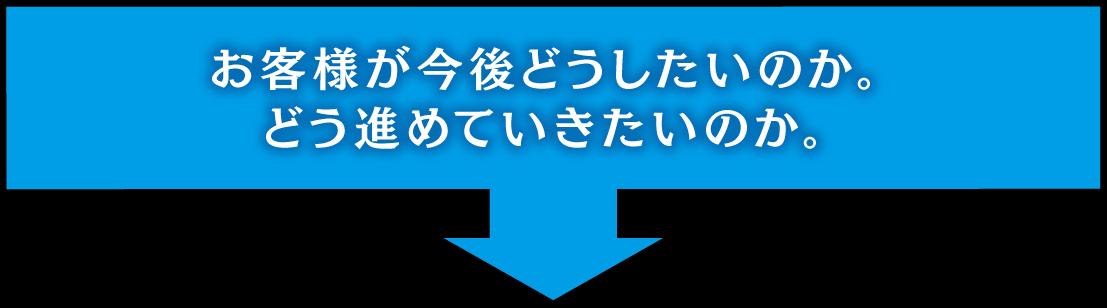 名古屋の解決探偵、高田幸枝調査事務所お客様が今後どうしたいのか
